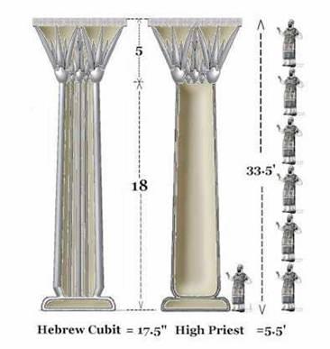 Les dimensions du Temple 3009-1-3